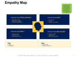 Empathy Map Measure Of Success Ppt Powerpoint Presentation Outline Outfit