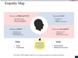 Empathy Map Ppt Styles Designs Download