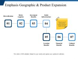 emphasis_geographic_and_product_expansion_ppt_background_designs_Slide01