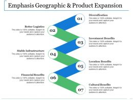 emphasis_geographic_and_product_expansion_ppt_files_Slide01