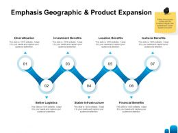 Emphasis Geographic And Product Expansion Ppt Powerpoint Images