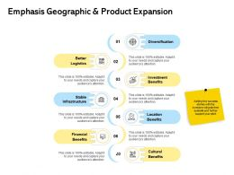 Emphasis Geographic And Product Expansion Ppt Powerpoint Presentation Ideas