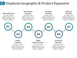 emphasis_geographic_and_product_expansion_ppt_show_graphic_images_Slide01