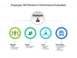 Employee 360 Review In Performance Evaluation