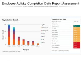 Employee Activity Completion Daily Report Assessment