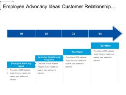 Employee Advocacy Ideas Customer Relationship Programs Team Building Cpb
