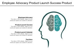Employee Advocacy Product Launch Success Product Launch Calendar Cpb