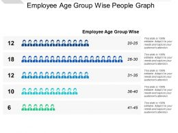 Employee Age Group Wise People Graph