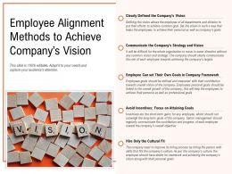 Employee Alignment Methods To Achieve Companys Vision