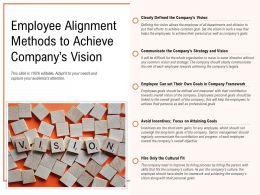 Employee Alignment Methods To Achieve Companys Vision
