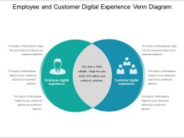 Employee And Customer Digital Experience Venn Diagram