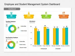 Employee And Student Management System Dashboard