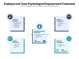 Employee And Team Psychological Empowerment Framework