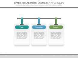 Employee Appraisal Diagram Ppt Summary