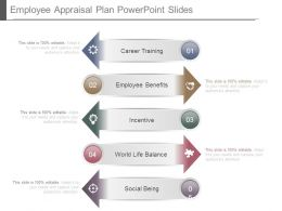 Employee Appraisal Plan Powerpoint Slides