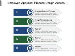 Employee Appraisal Process Design Access Database Warehouse Database Programming Cpb