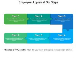 Employee Appraisal Six Steps