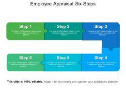 Employee Appraisal Six Steps