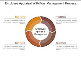 Employee Appraisal With Four Management Process