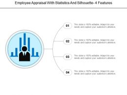Employee Appraisal With Statistics And Silhouette 4 Features