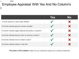 Employee Appraisal With Yes And No Columns