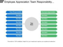 Employee Appreciation Team Responsibility Business Proposition Sales Opportunity