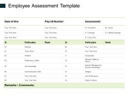 Employee Assessment Communication Skill Ppt Powerpoint Presentation Ideas
