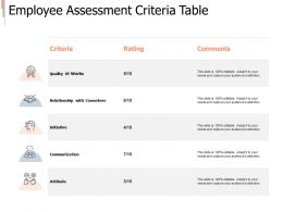 Employee Assessment Criteria Table Attitude Ppt Powerpoint Presentation Portfolio Ideas