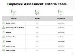 Employee Assessment Criteria Table Communication Ppt Powerpoint Presentation File Objects