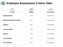 Employee Assessment Criteria Table Initiative Attitude Ppt Powerpoint Presentation Slides