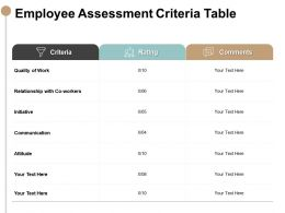 Employee Assessment Criteria Table Initiative Ppt Powerpoint Presentation Slides