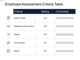 Employee Assessment Criteria Table Ppt Powerpoint Presentation Design