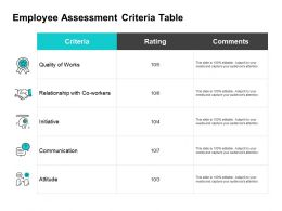 Employee Assessment Criteria Table Ppt Powerpoint Presentation Gallery