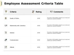 Employee Assessment Criteria Table Quality Of Works Ppt Powerpoint Presentation