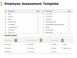Employee Assessment Integrity Ppt Powerpoint Presentation Infographic Template Design Ideas