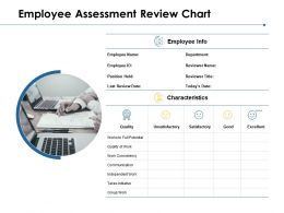 Employee Assessment Review Chart Communication Work Consistency Ppt Powerpoint Presentation