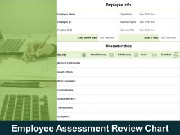 Employee Assessment Review Chart Ppt Powerpoint Presentation Clipart