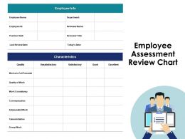 Employee Assessment Review Chart Quality Ppt Powerpoint Presentation Pictures Slides