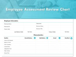 Employee Assessment Review Chart Satisfactory Ppt Powerpoint Presentation Ideas Example