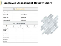Employee Assessment Review Chart Unsatisfactory Satisfactory Ppt Powerpoint Presentation