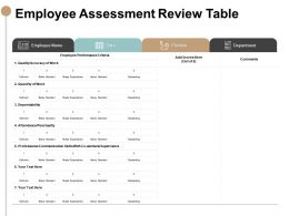 Employee Assessment Review Table Data Ppt Powerpoint Presentation Pictures Icons
