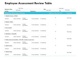 Employee Assessment Review Table Dependability Ppt Powerpoint Presentation Portrait