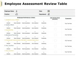 Employee Assessment Review Table Employee Performance Criteria Ppt Powerpoint Presentation