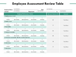 Employee Assessment Review Table Employee Performance Management Ppt Powerpoint Presentation Summary Master Slide