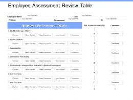 Employee Assessment Review Table Position Ppt Powerpoint Presentation Slides
