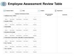 Employee Assessment Review Table Positions Department Ppt Powerpoint Presentation Example 2015