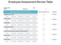 Employee Assessment Review Table Ppt Powerpoint Presentation File Show