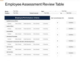 Employee Assessment Review Table Ppt Powerpoint Presentation Icon
