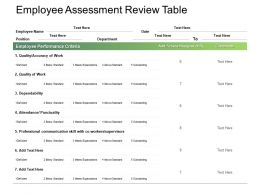 Employee Assessment Review Table Ppt Powerpoint Presentation Layouts Tips