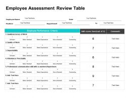 Employee Assessment Review Table Ppt Powerpoint Presentation Portfolio